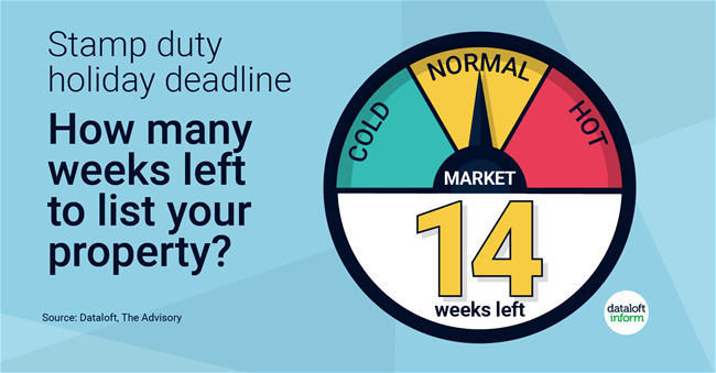 184-Dataloft-Weeks-of-Stamp-Duty-holiday_UPDATE_19th_August-02