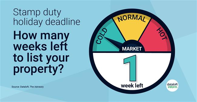 194-Dataloft-Weeks-of-Stamp-Duty-holiday_UPDATE_6_October_cold
