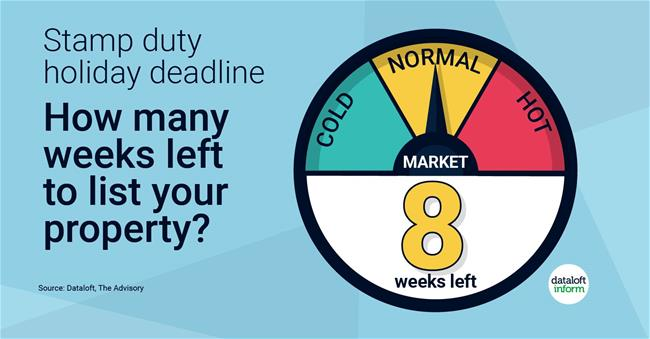 194-Dataloft-Weeks-of-Stamp-Duty-holiday_UPDATE_6_October_normal